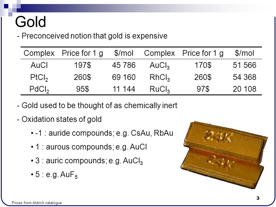 Gold Preconceived notion that gold is expensive Complex Price for 1 g