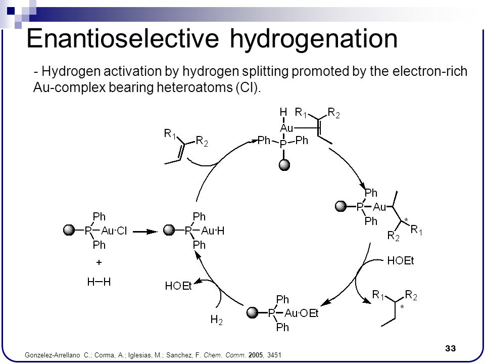 Enantioselective hydrogenation
