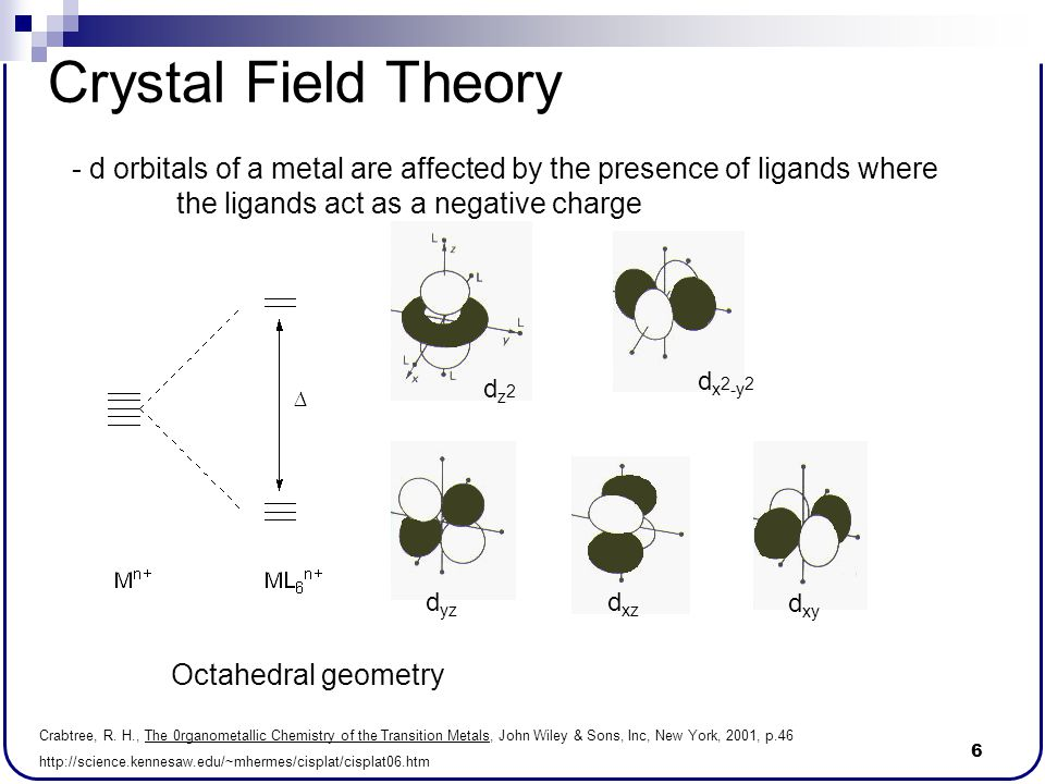 Crystal Field Theory - d orbitals of a metal are affected by the presence of ligands where the ligands act as a negative charge.
