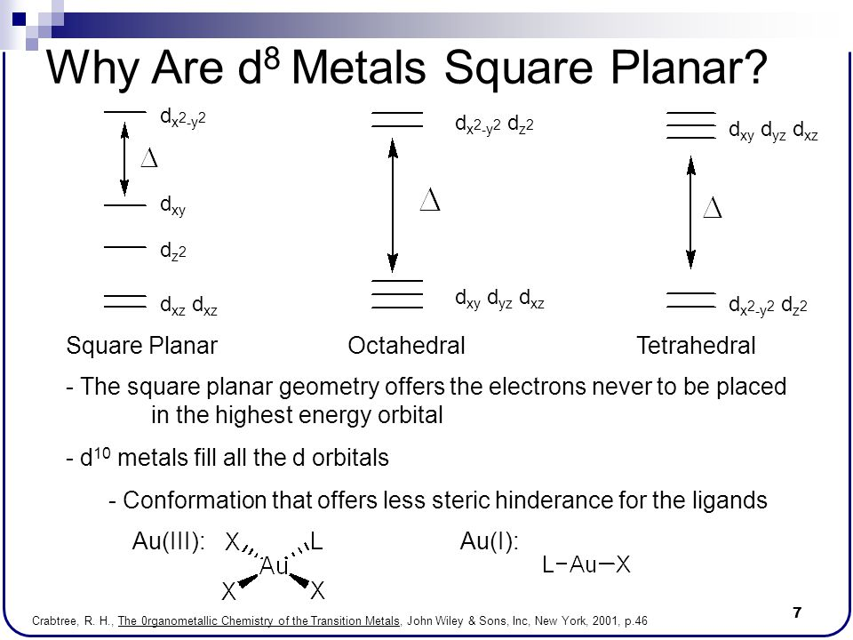 Why Are d8 Metals Square Planar