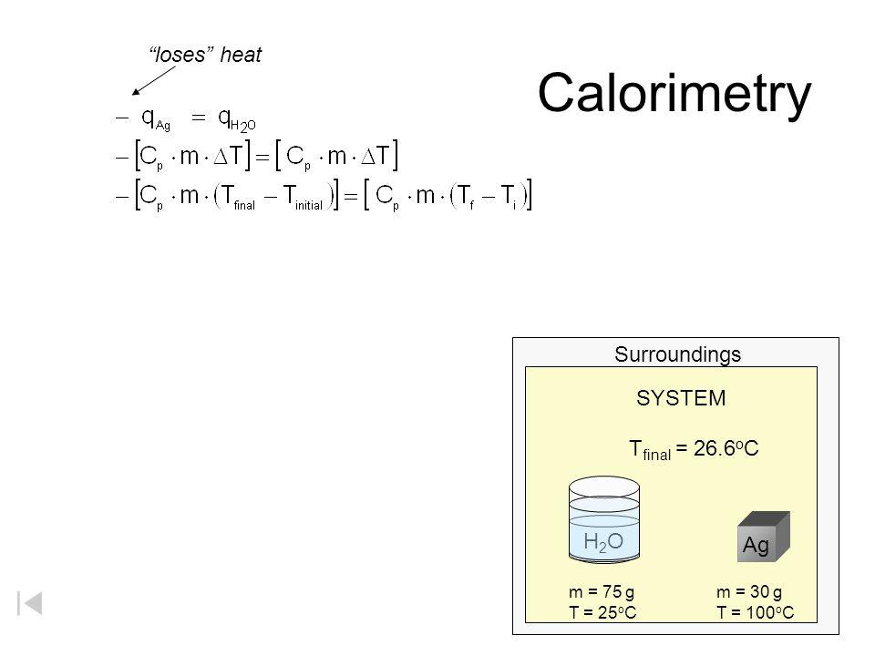Calorimetry loses heat Surroundings SYSTEM Tfinal = 26.6oC H2O Ag