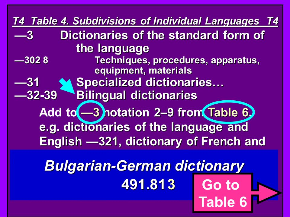 T4 Table 4. Subdivisions of Individual Languages T4