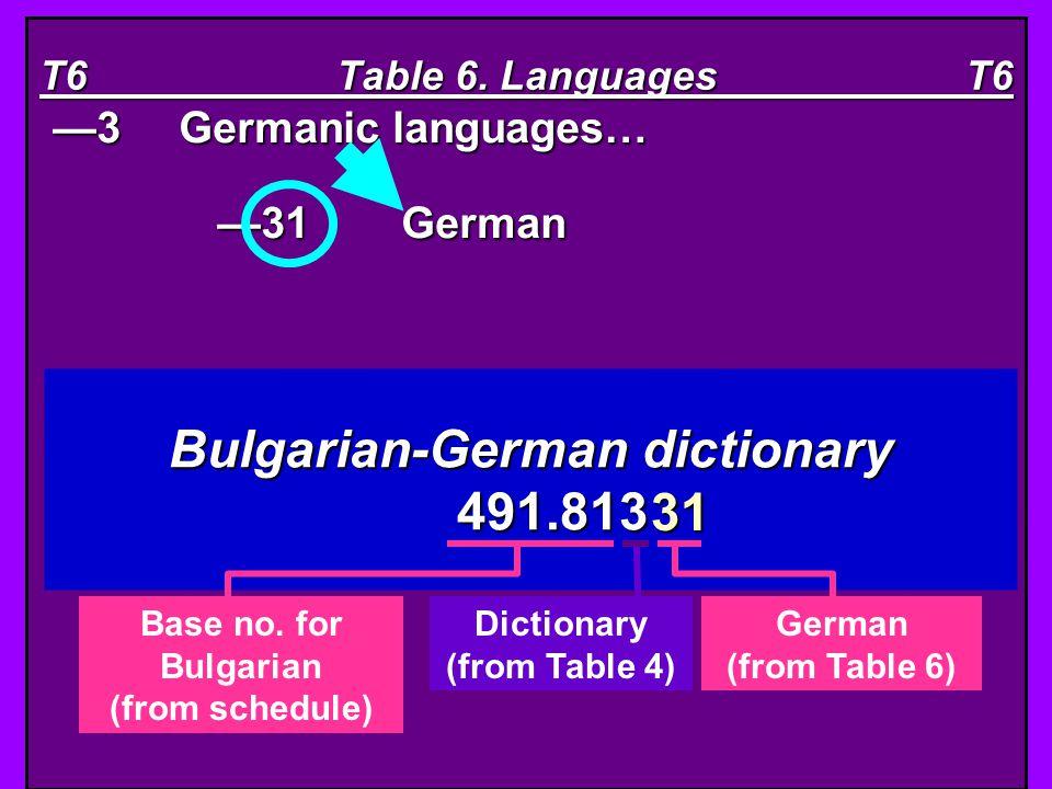 Bulgarian-German dictionary