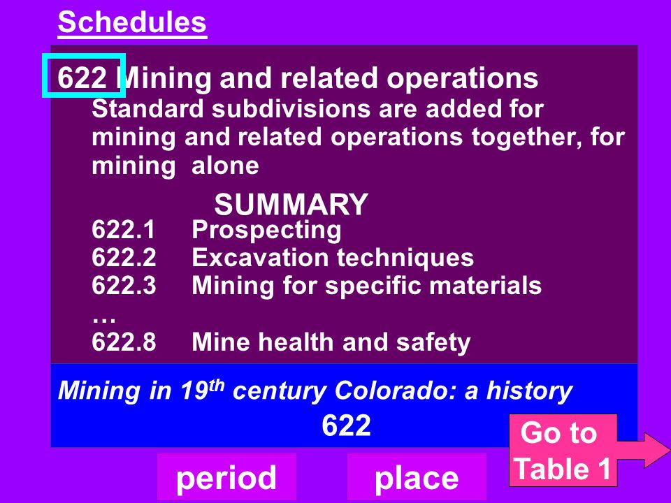 period place Schedules