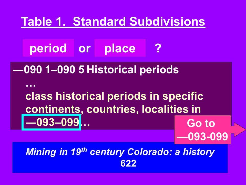 Mining in 19th century Colorado: a history 622