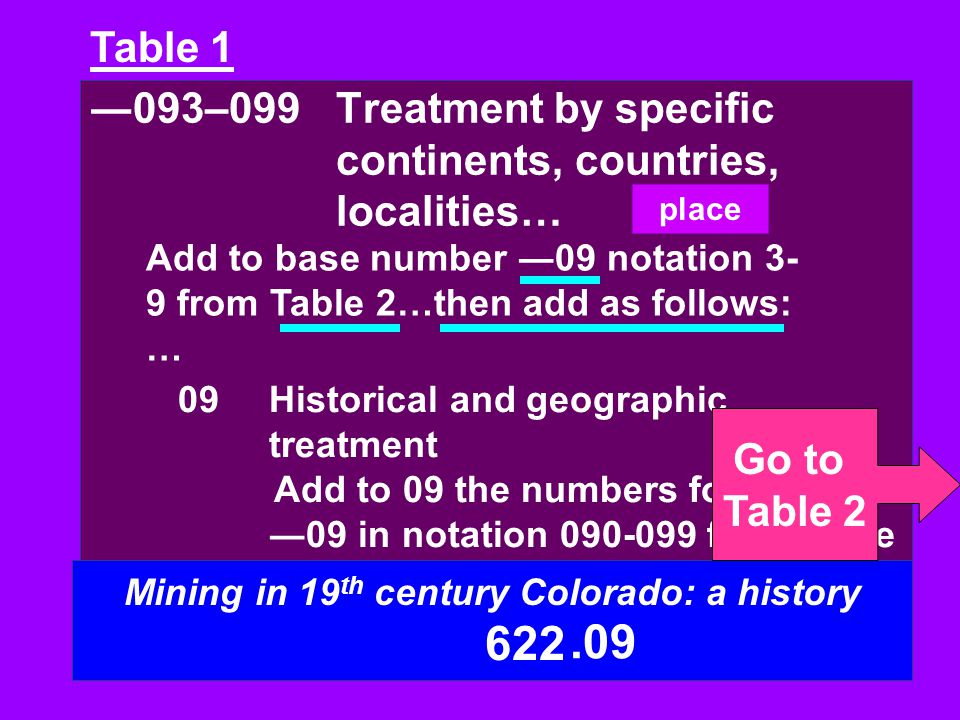 ―093–099 Treatment by specific continents, countries, localities…