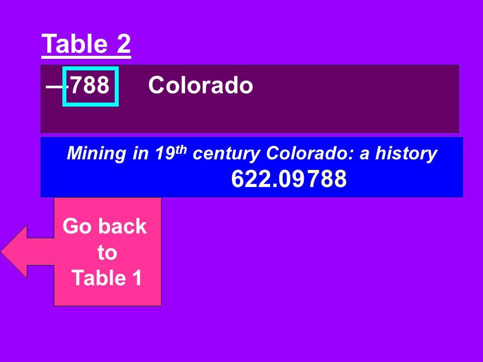 Mining in 19th century Colorado: a history 622.09
