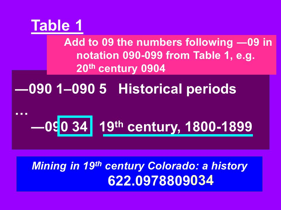 Mining in 19th century Colorado: a history 622.0978809