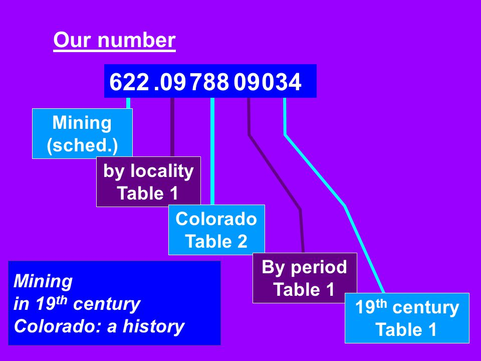 622 .09 788 09 034 Our number Mining (sched.) by locality Table 1