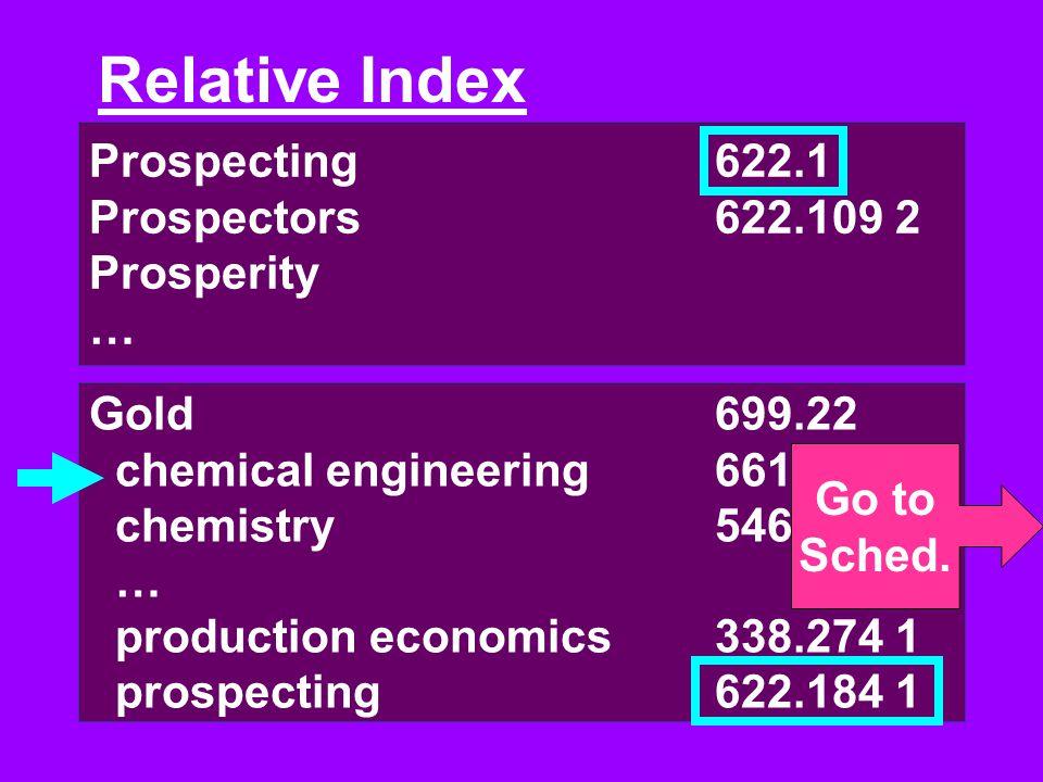 Prospecting 622.1 Prospectors 622.109 2 Prosperity …