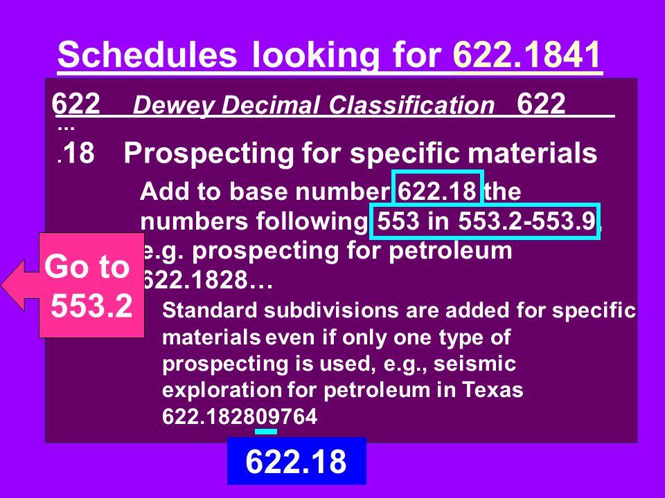 622 Dewey Decimal Classification 622