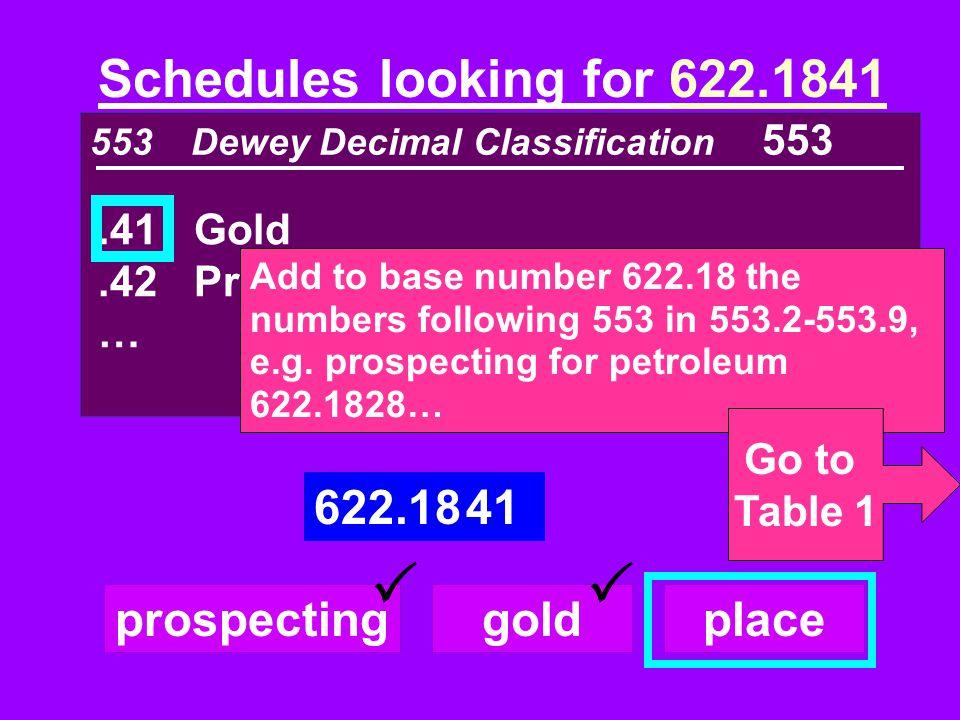 553 Dewey Decimal Classification 553