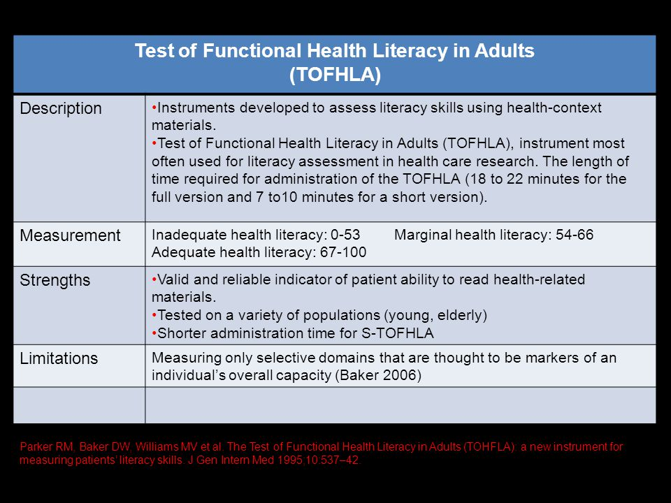 Test of Functional Health Literacy in Adults