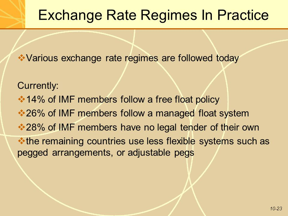 Exchange Rate Regimes In Practice