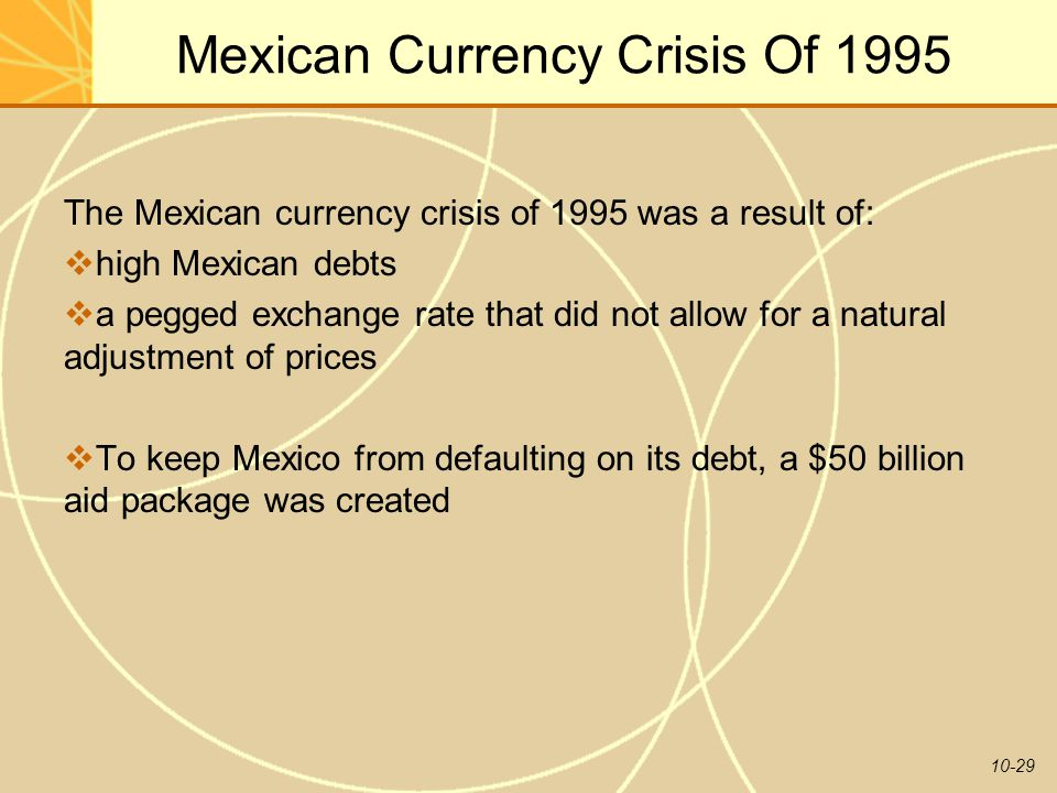 Mexican Currency Crisis Of 1995