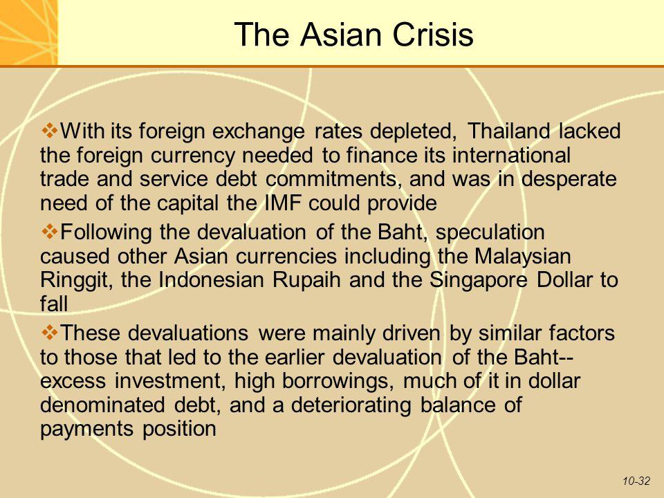 The Asian Crisis