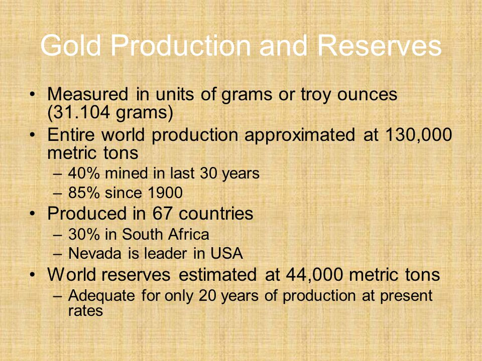 Gold Production and Reserves