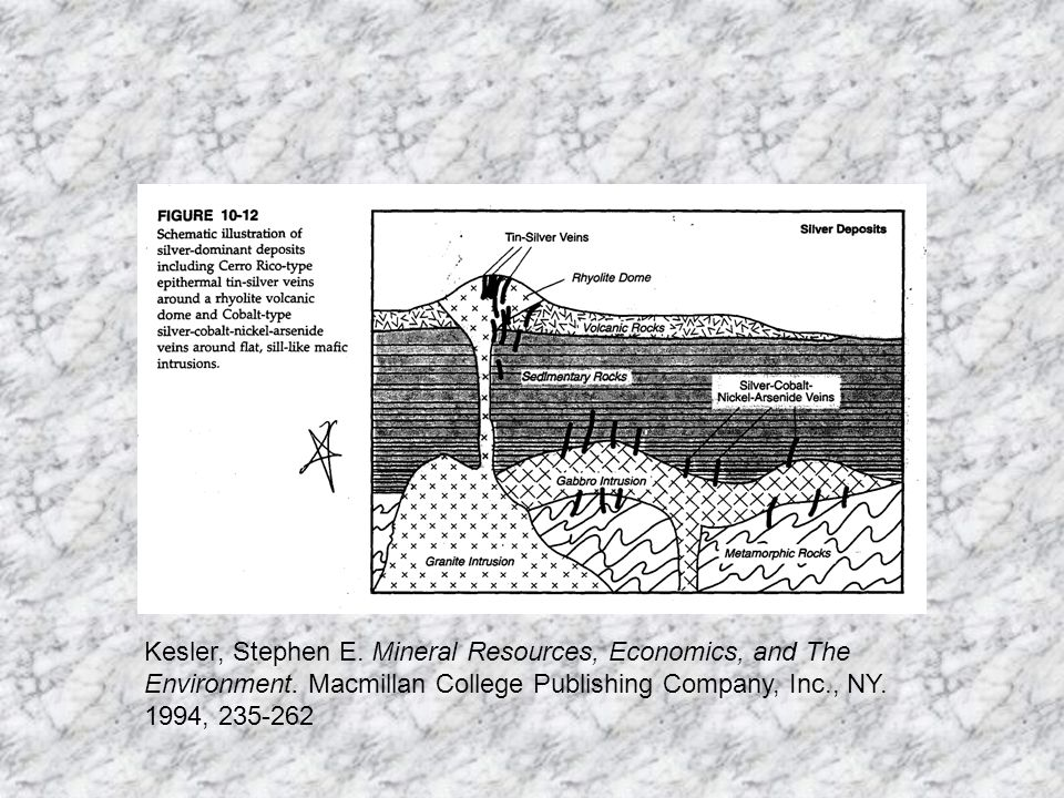 Kesler, Stephen E. Mineral Resources, Economics, and The Environment