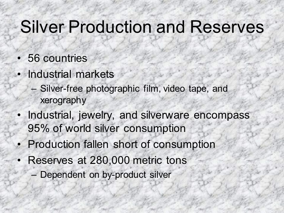 Silver Production and Reserves