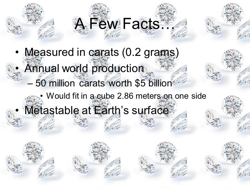 A Few Facts… Measured in carats (0.2 grams) Annual world production