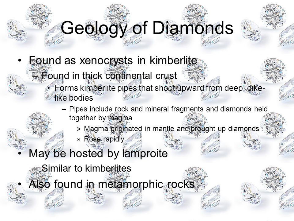 Geology of Diamonds Found as xenocrysts in kimberlite
