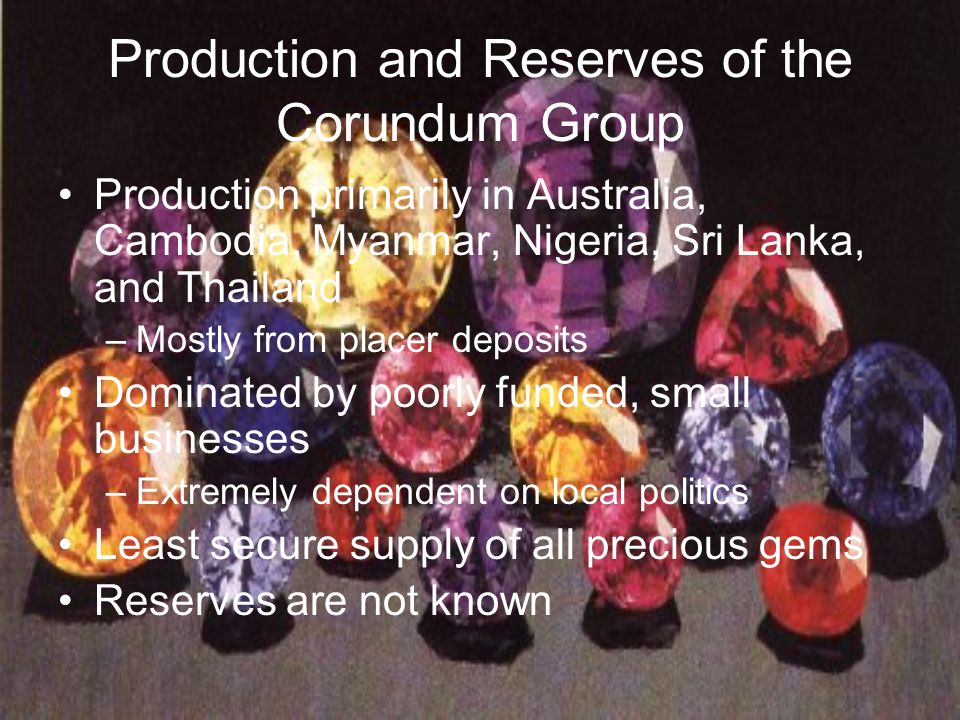 Production and Reserves of the Corundum Group