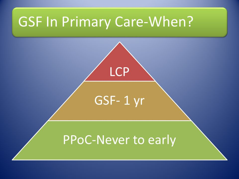 GSF In Primary Care-When