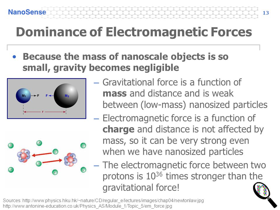 Dominance of Electromagnetic Forces