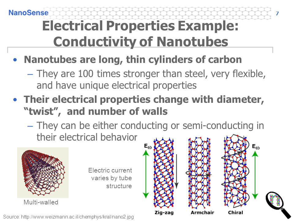 Electrical Properties Example: Conductivity of Nanotubes