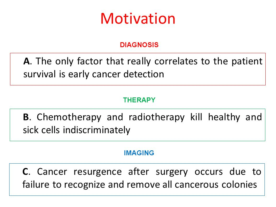 Motivation DIAGNOSIS. A. The only factor that really correlates to the patient survival is early cancer detection.