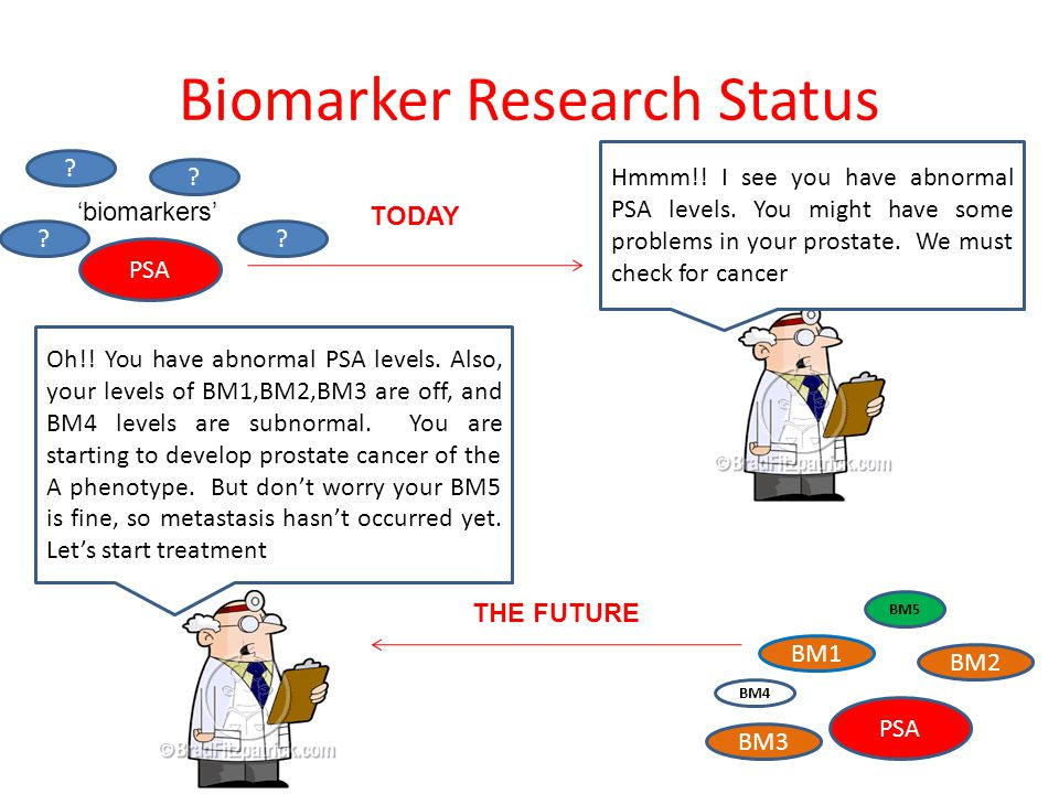 Biomarker Research Status
