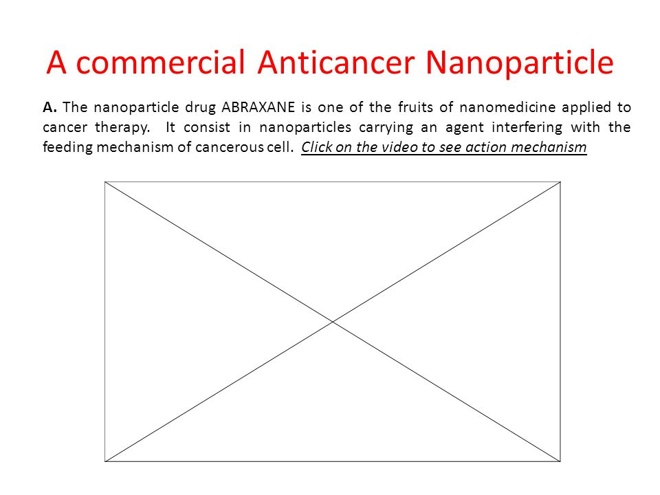 A commercial Anticancer Nanoparticle