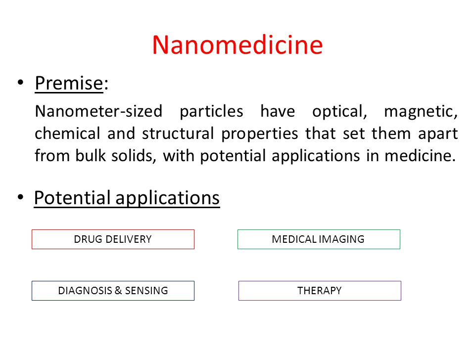 Nanomedicine Premise: Potential applications