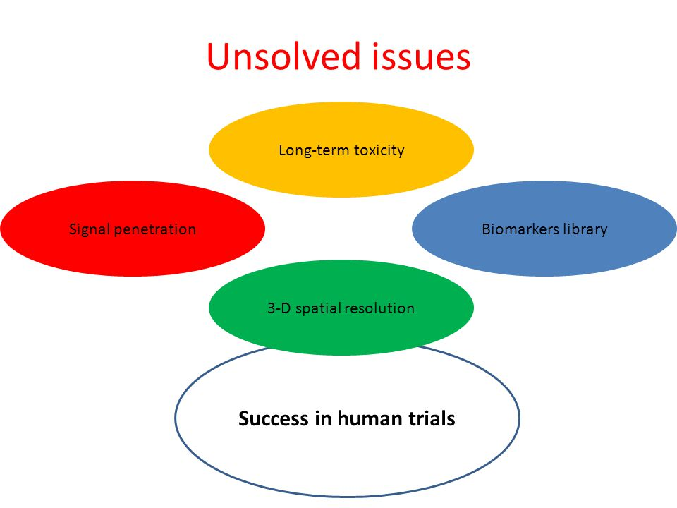 Success in human trials