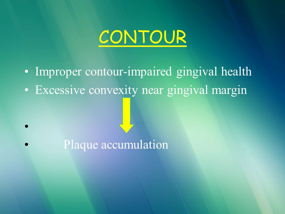 CONTOUR Improper contour-impaired gingival health