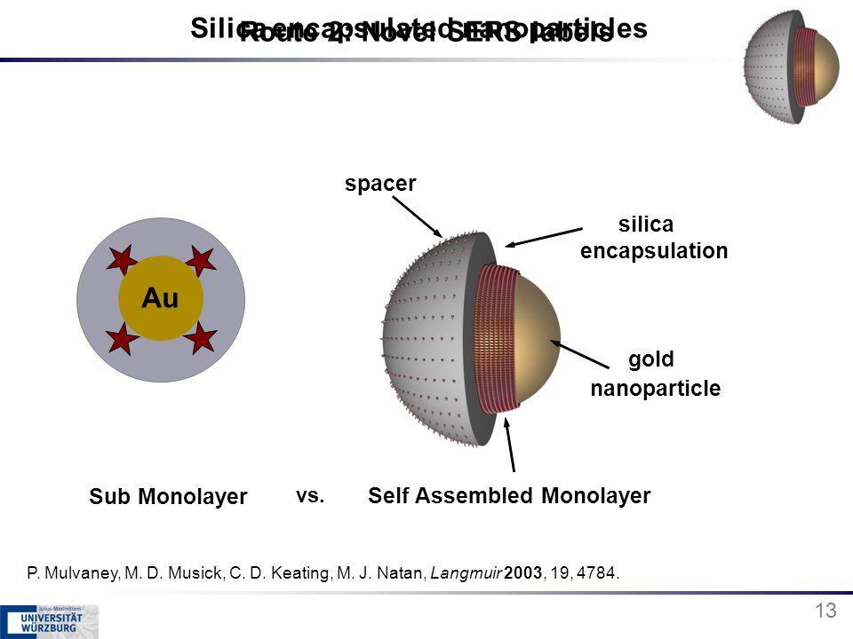Silica encapsulated nanoparticles
