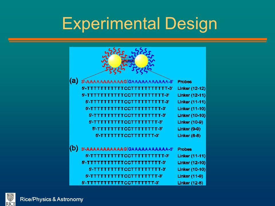 Experimental Design Rice/Physics & Astronomy