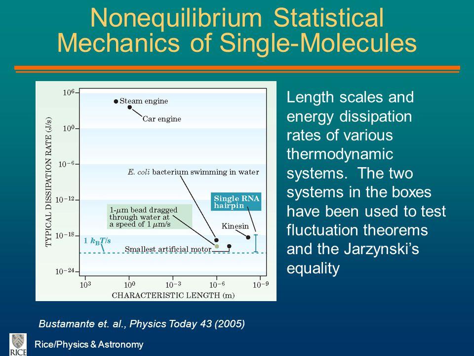Nonequilibrium Statistical Mechanics of Single-Molecules