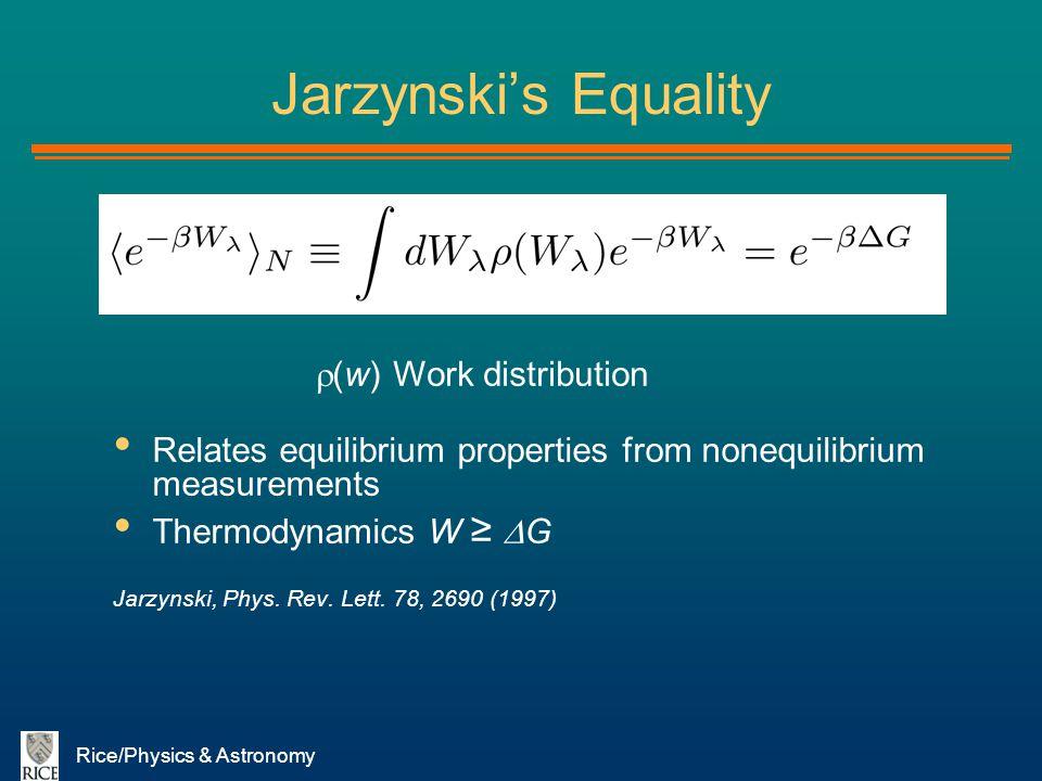 Jarzynski's Equality r(w) Work distribution