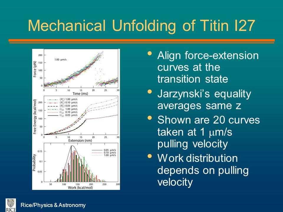 Mechanical Unfolding of Titin I27