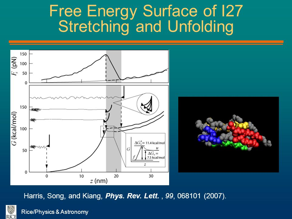 Free Energy Surface of I27 Stretching and Unfolding