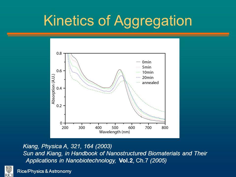 Kinetics of Aggregation