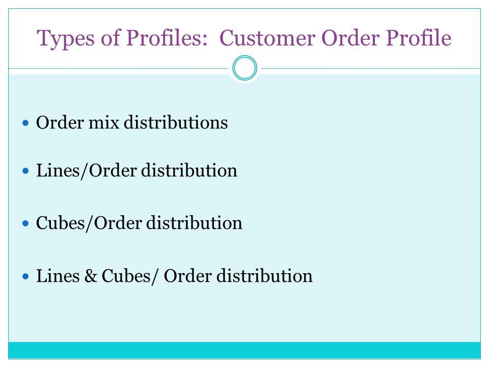 Types of Profiles: Customer Order Profile