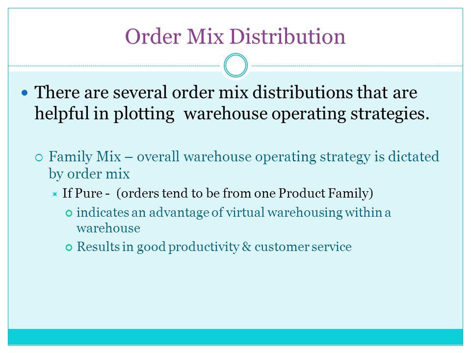 Order Mix Distribution