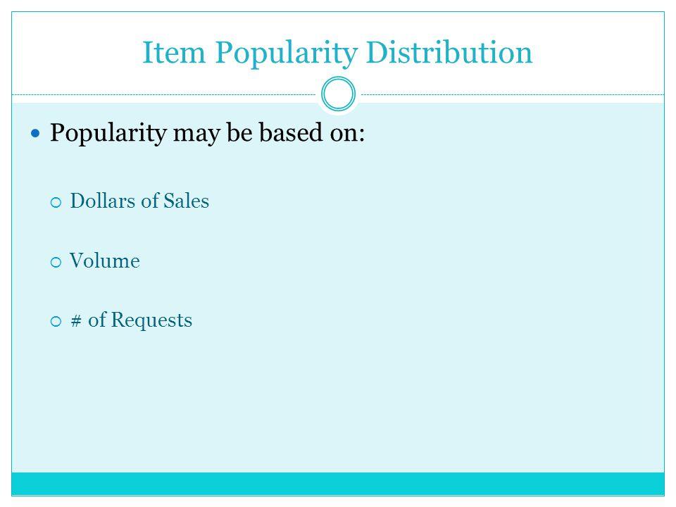 Item Popularity Distribution