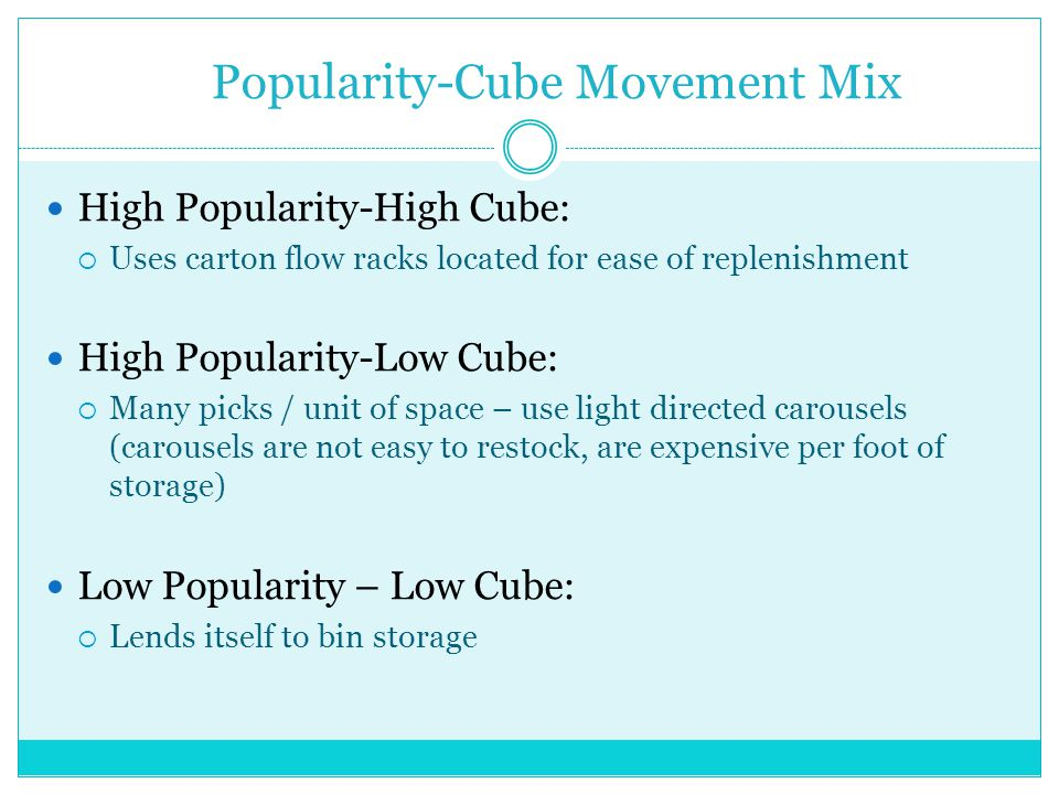 Popularity-Cube Movement Mix