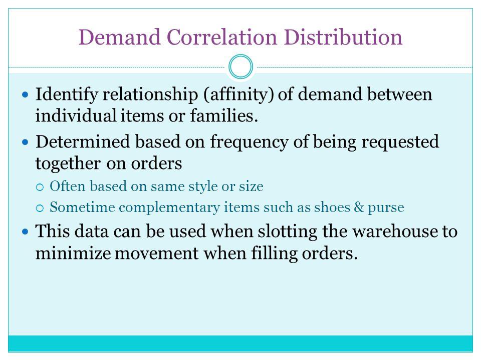 Demand Correlation Distribution