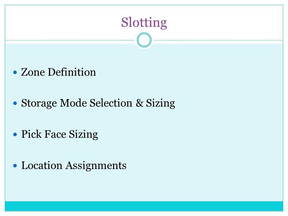 Slotting Zone Definition Storage Mode Selection & Sizing