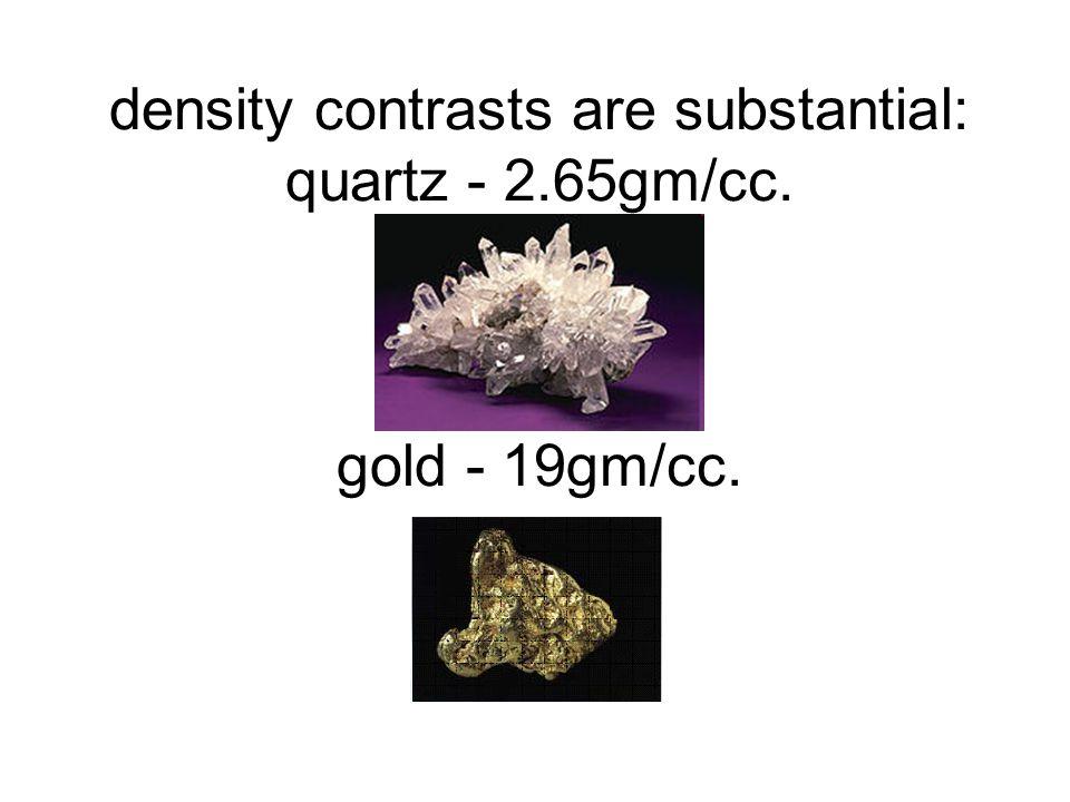 density contrasts are substantial: quartz - 2.65gm/cc. gold - 19gm/cc.