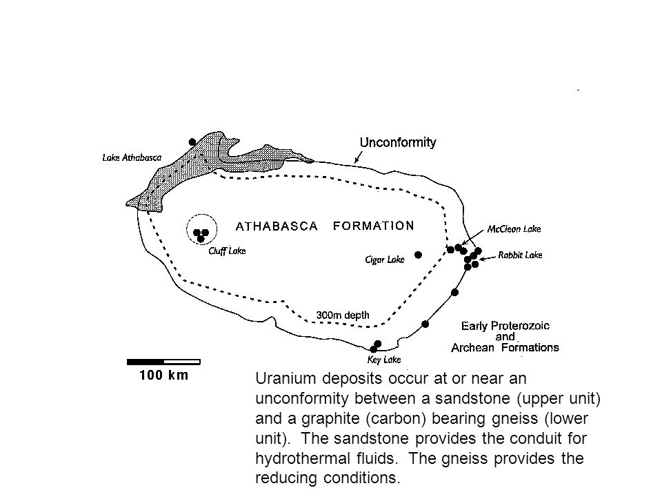 Uranium deposits occur at or near an unconformity between a sandstone (upper unit) and a graphite (carbon) bearing gneiss (lower unit).